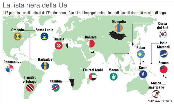 Ok da Ecofin a nuova lista nera dei paradisi fiscali